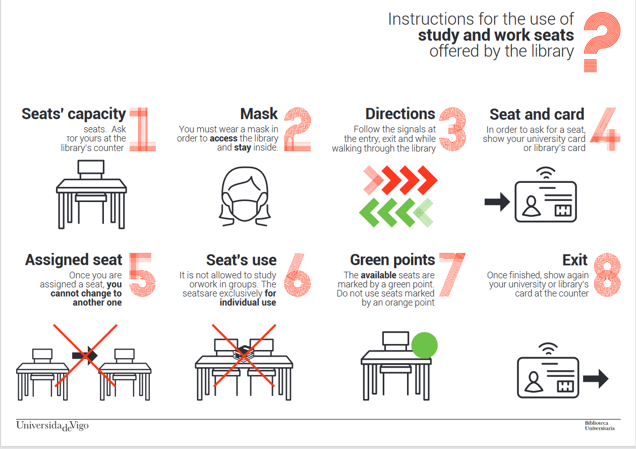 Instructions for the use of library seats