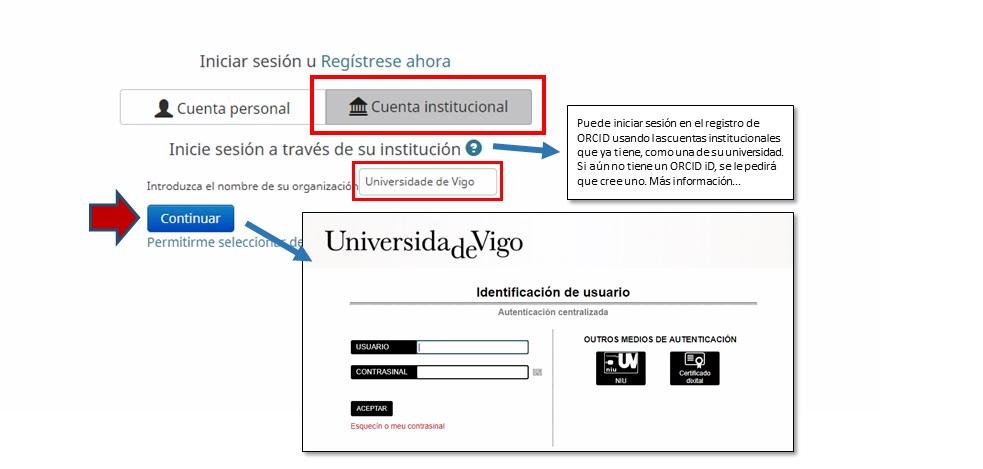 Vincular o ORCID coa institución paso 1